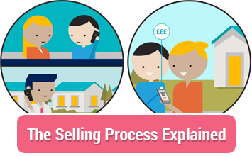 Selling explained Tinsdills solicitors